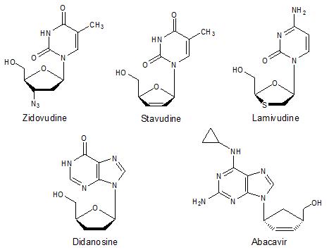Acting on RNA viruses, antiretroviral agents - Pharmacorama